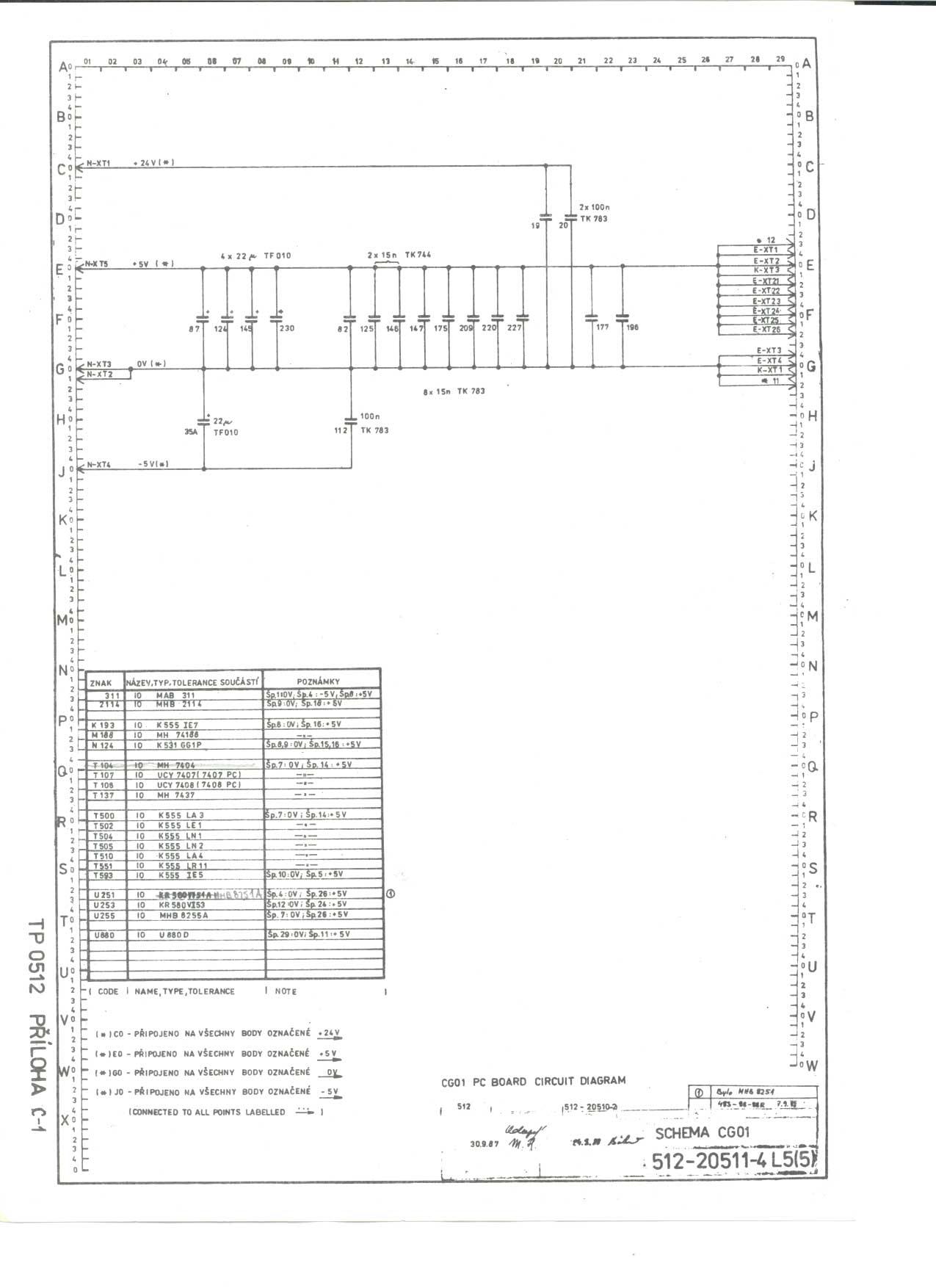 ... procesorová deska edadbf8e7e3